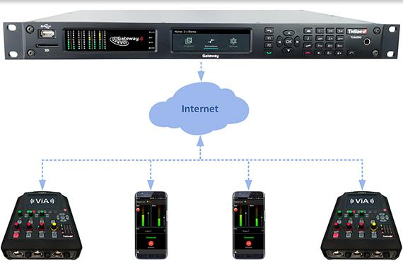 Tieline Announces New Gateway-4 IP Codec